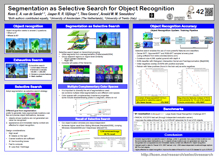 Selective Search ICCV Poster