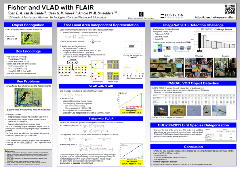Fisher and VLAD with FLAIR CVPR Poster